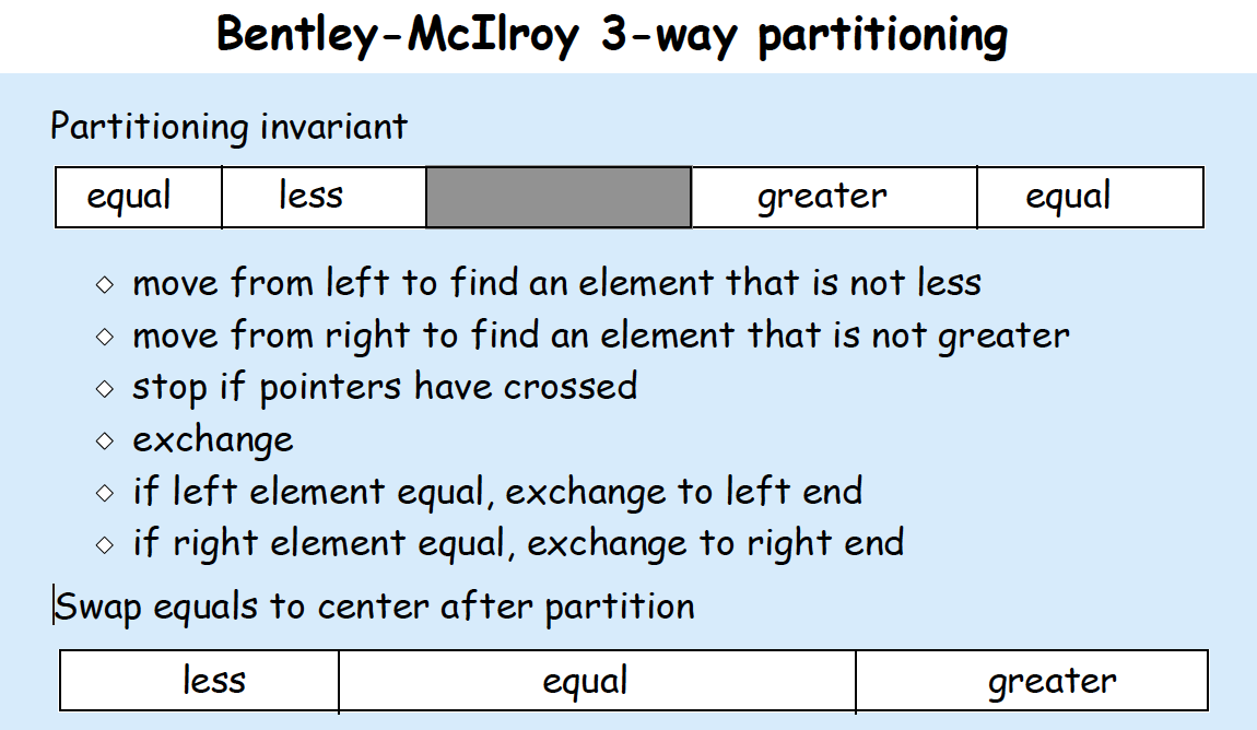 Bentley-McIroy 3-Way paritioning