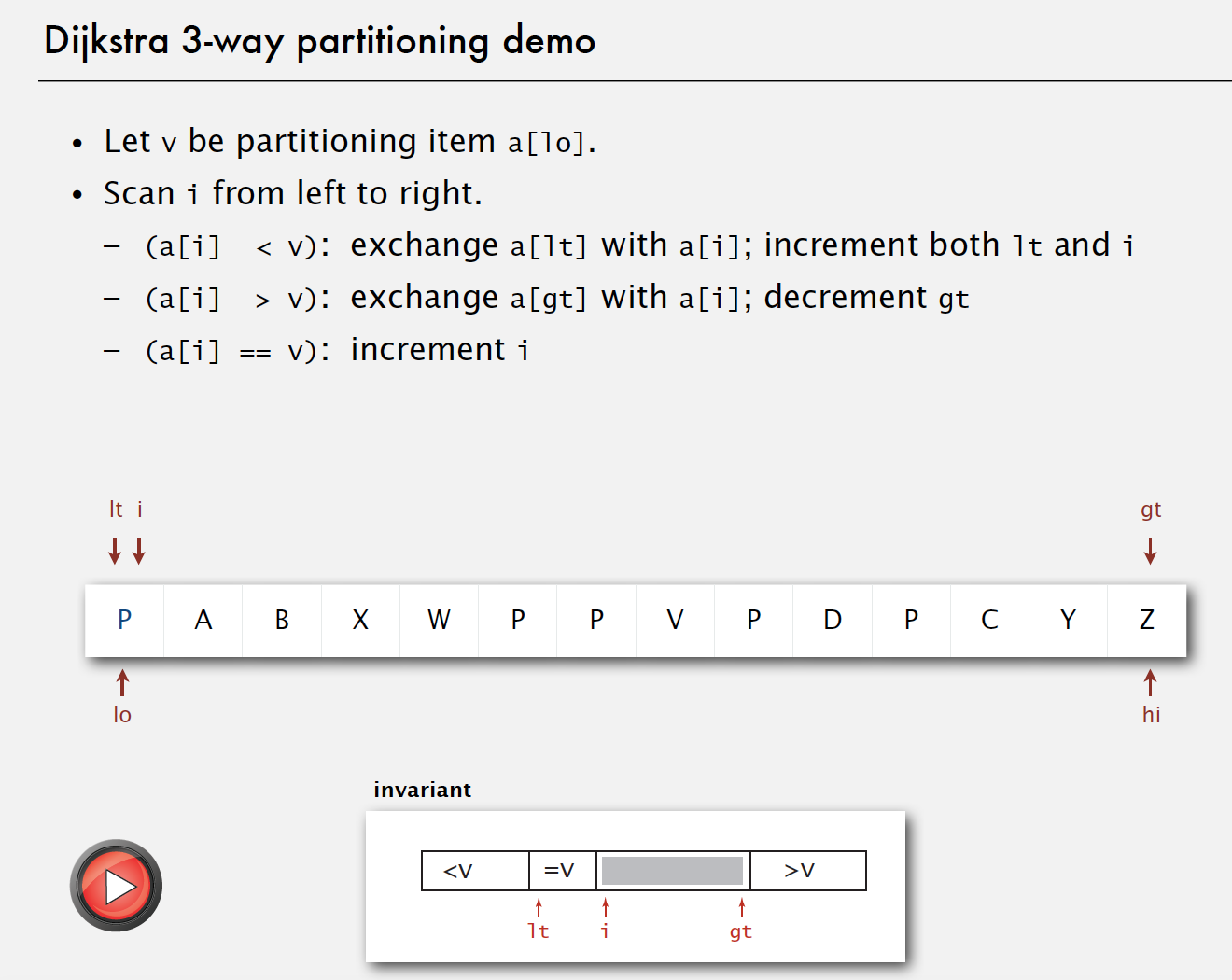 Dijkstra 3-Way partitioning